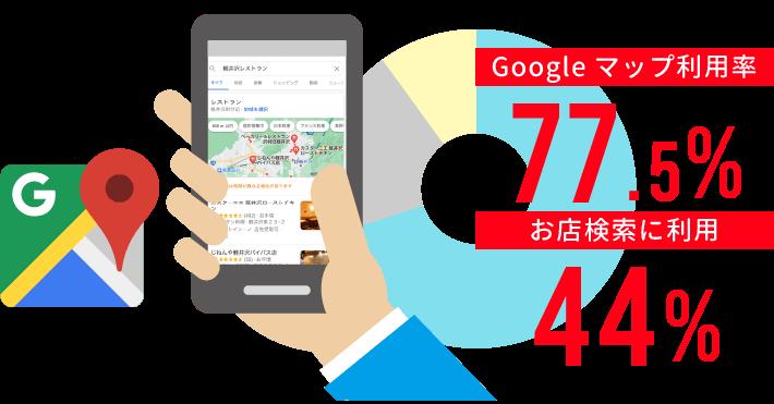 Googleマップ利用率 お店検索に利用